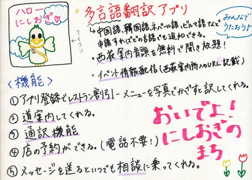 多言語翻訳アプリ