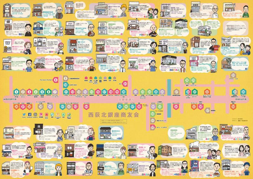 西荻北銀座商友会 コロナに負けない!MAP